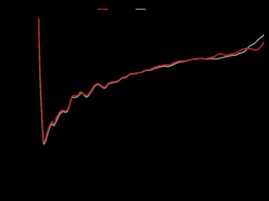 QRH18 - Antenna Factor