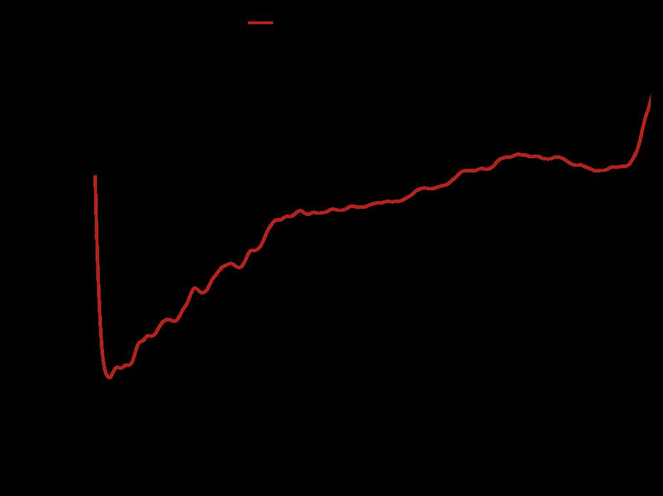 DRH18-E - Antenna Factor
