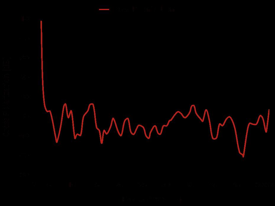 DRH50 - Cross Polarization