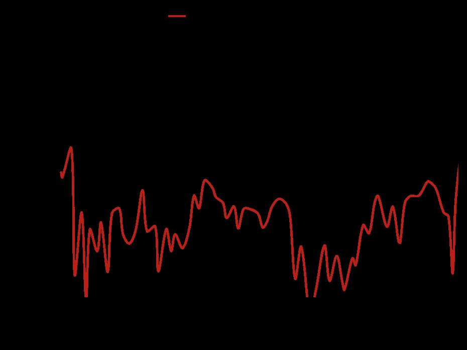 DRH18-E - Cross Polarization