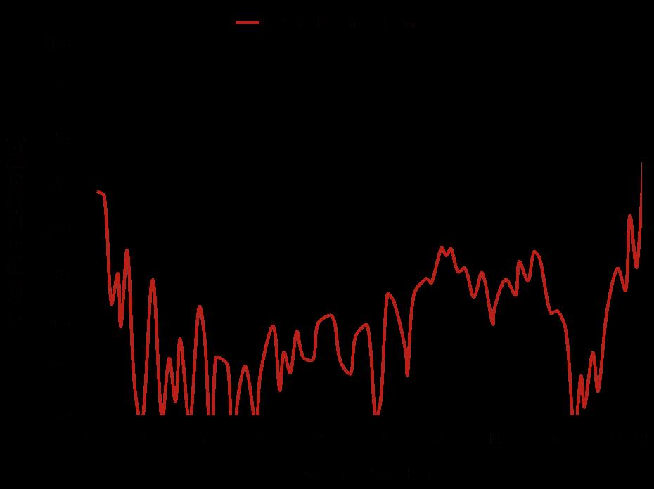DRH18-EX - Cross Polarization