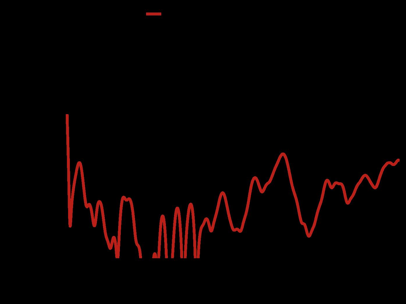 DRH10E - Cross Polarization