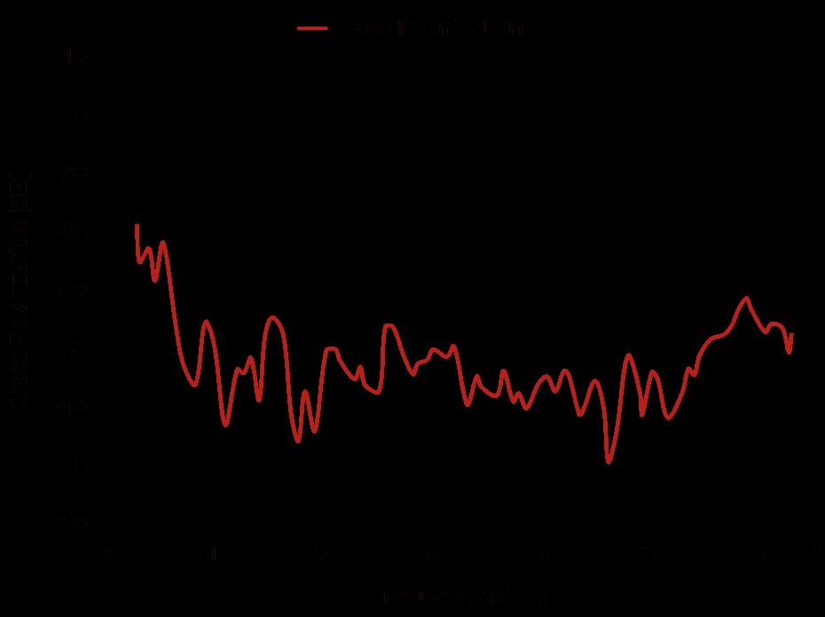 DRH370 - Cross Polarization