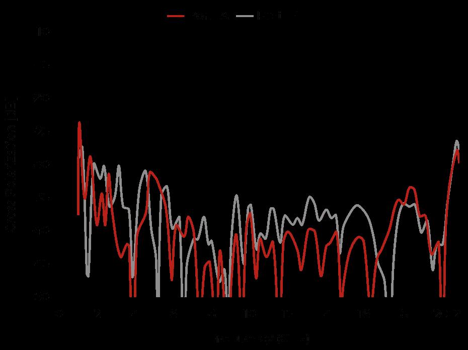 QRH20E - Cross Polarization