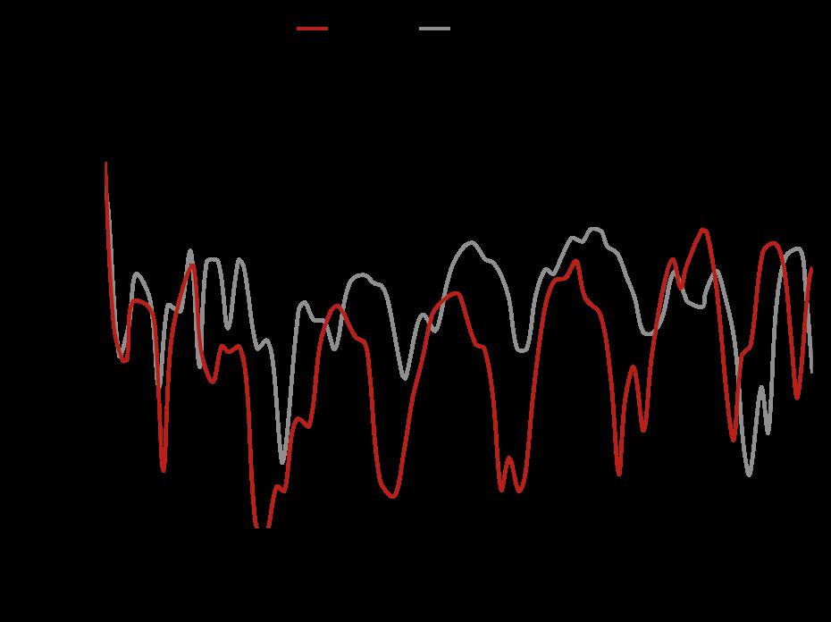QRH40 - Cross Polarization