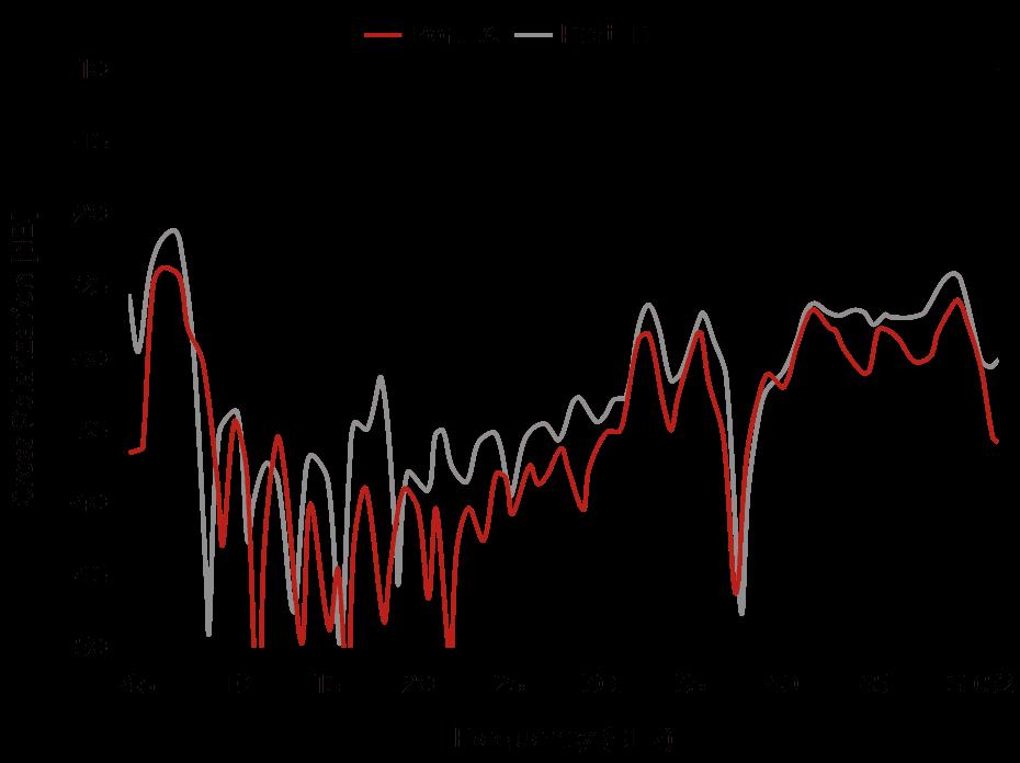 QRH50E - Cross Polarization
